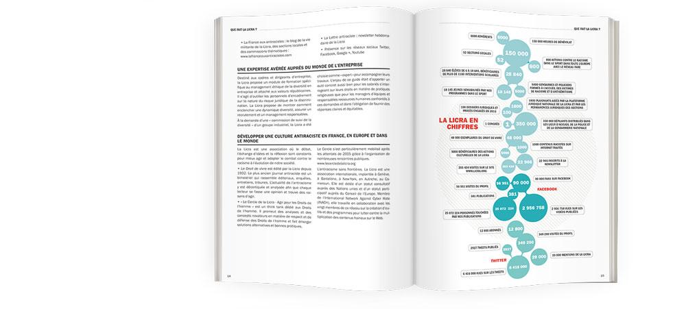 Pages intérieures du rapport 2016 de la Licra